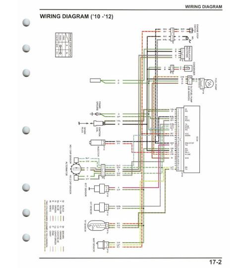 Honda 2010 Crf250r Service Manual