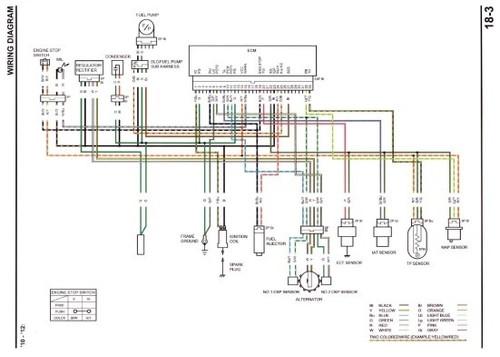 2013 Honda Crf450r Wiring Diagram 2015 Honda Crv Wiring Diagram Wiring Diagram Schematics