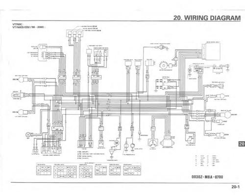 Honda 1998 Shadow 750 ACE Service ManualService Manual Warehouse