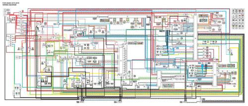 Yamaha 2015 FJR1300 Service ManualService Manual Warehouse