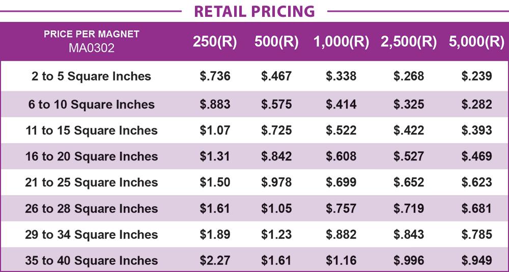 magnet-custom-shape-pricing-2021.png