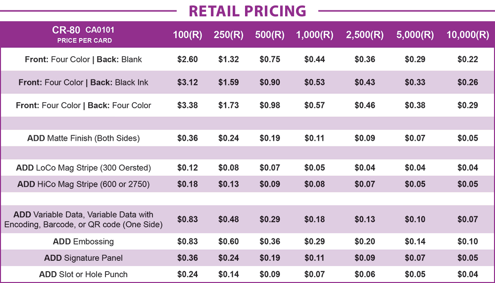 plastic-card-cr80-pricing-2021.png