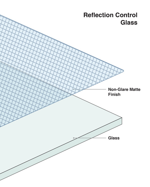 Reflection Control Glass