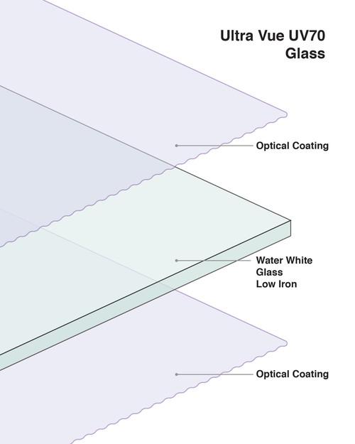 UV 70 Glass