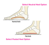 Neutral Heel Vs Posted Heel