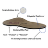 Genext Active Orthotics