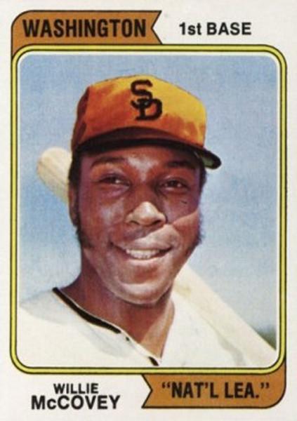1974 Topps Baseball Washington Set