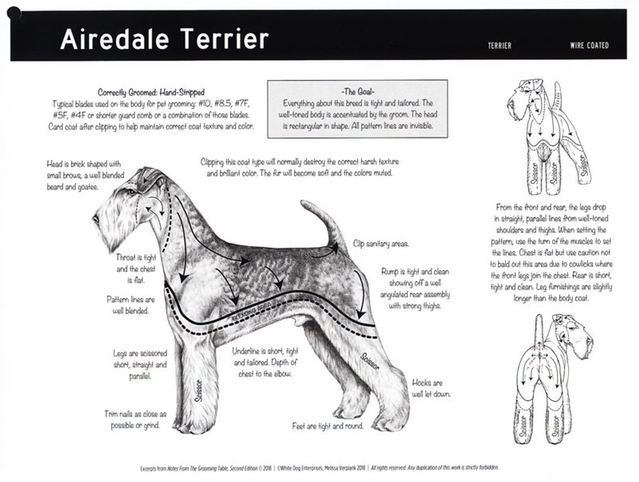 Shortcuts from the Grooming Table: Trim Guides for the