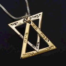 Kabbalah Ten Sefirot Stars Of David Pendant