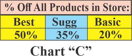 percent-in-store.png