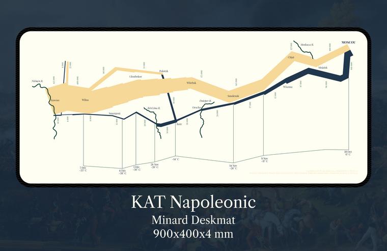 [GB] KAT Napoleonic - Deskmats