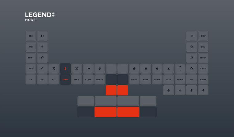 [GB] MBK Legend Keycaps