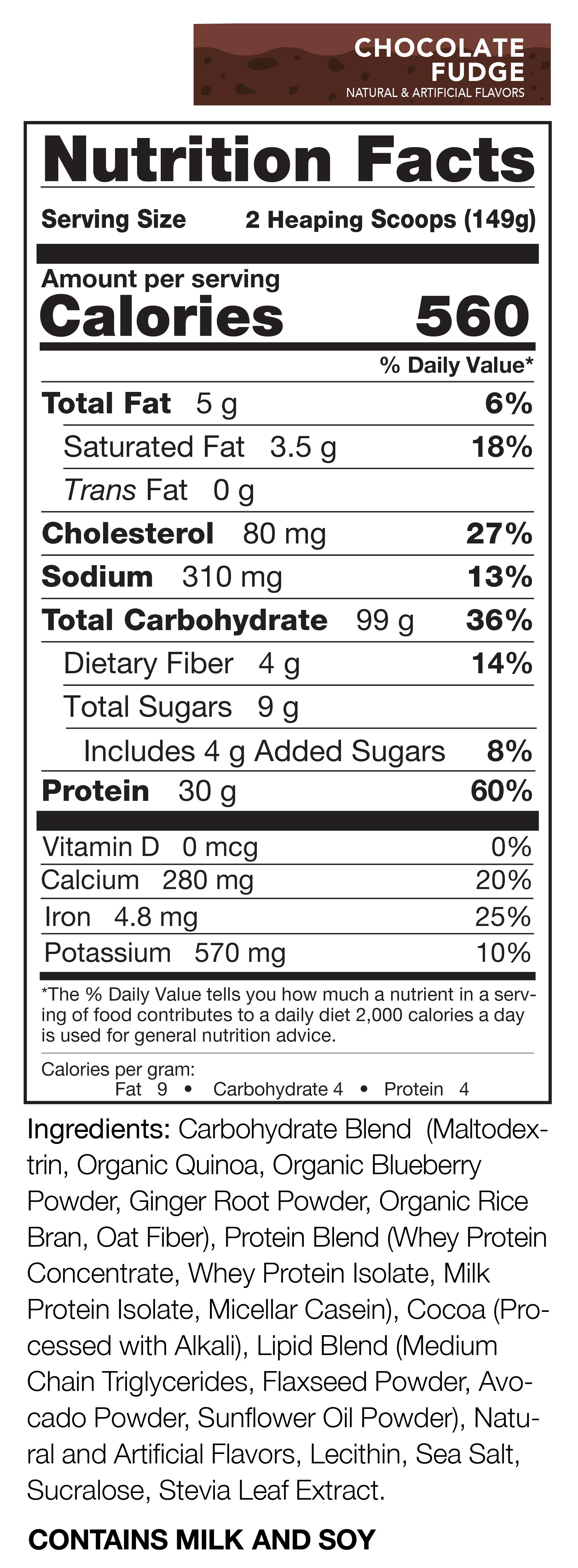 Chocolate Nutrition