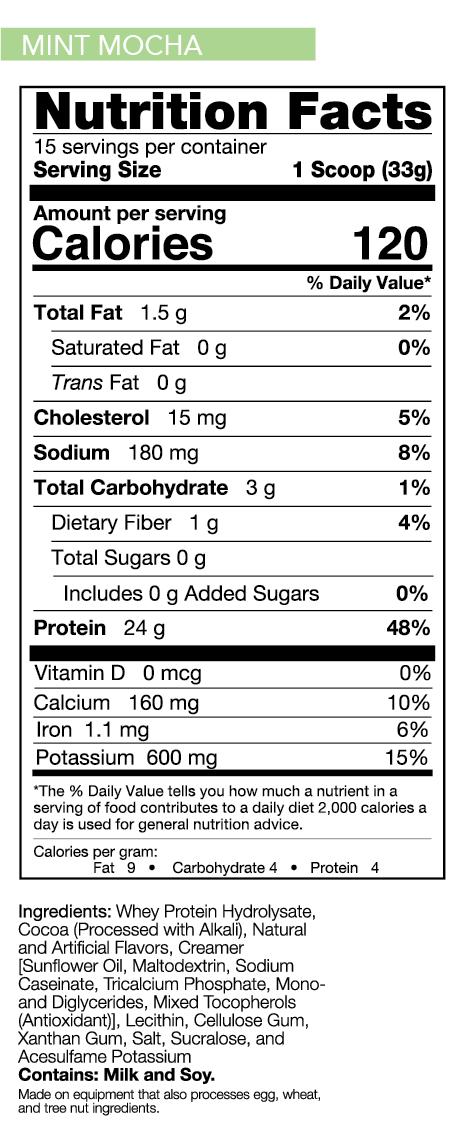 Mint Mocha Nutrition