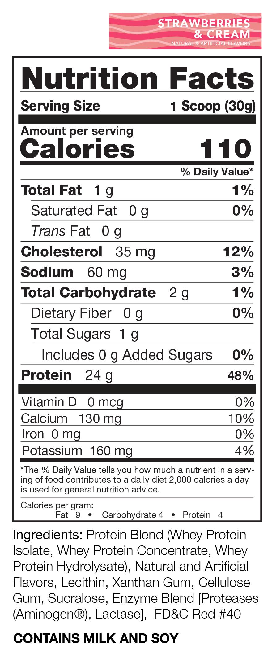 Strawberry Nutrition