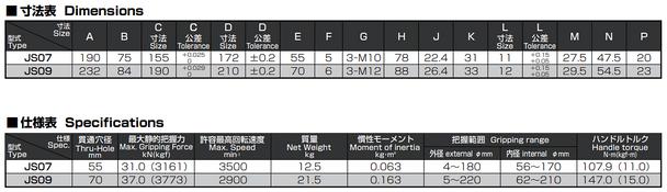Kitagawa 9 3 Jaw Self Centering Manual Chuck Plain Back JS-09