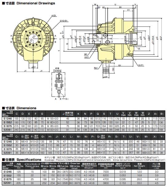 Kitagawa S1552 Large Thru Hole Open Center Hydraulic Cylinder