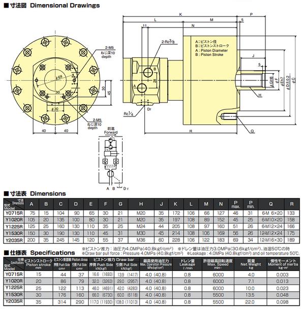 Kitagawa Y0715R Standard Closed Center Hydraulic Cylinder