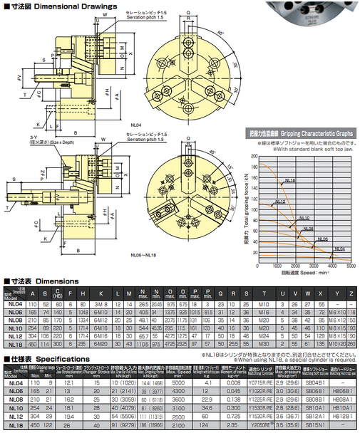 Kitagawa 10 3 Jaw Closed Center Power Chuck Plain Back NL-10
