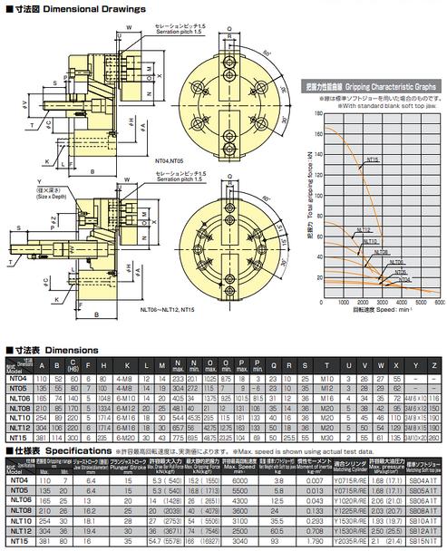 Kitagawa 4 2 Jaw Closed Center Power Chuck Plain Back NT-04