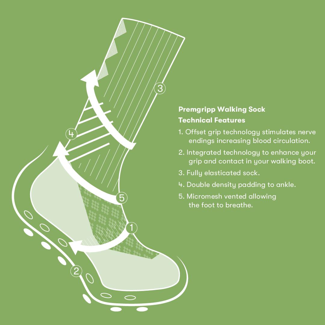 premgripp-walking-sock-feature.png