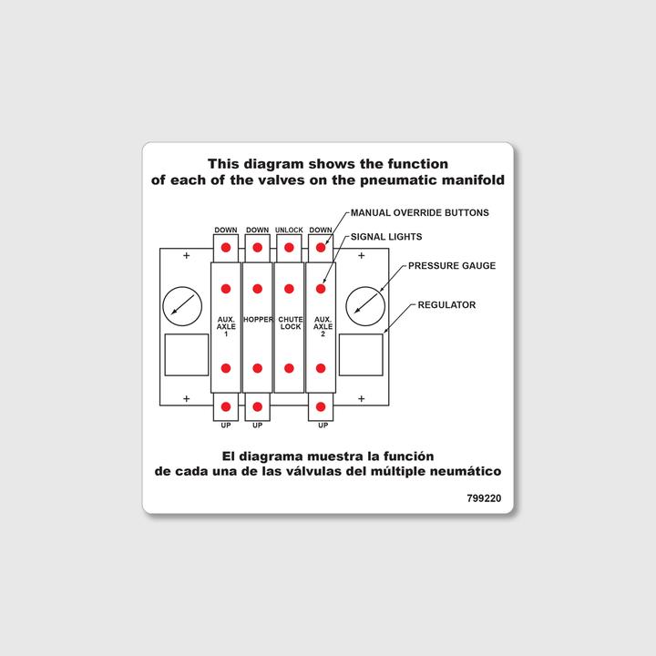 Mac Valve Diagram Decal