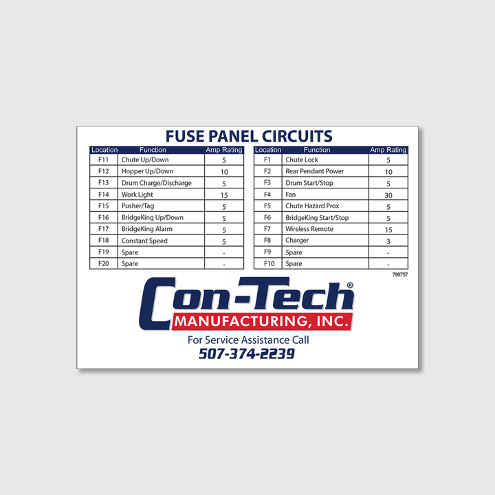 Fuse Panel Circuits Decal