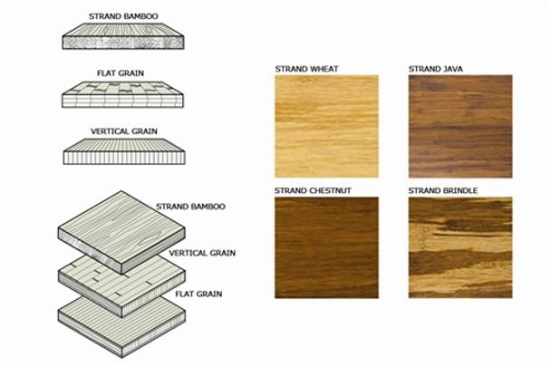 Strand Bamboo Panels
