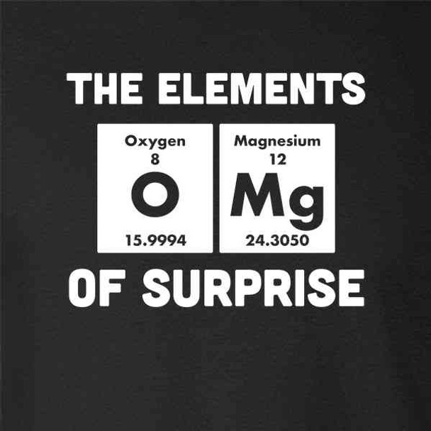 The Element(s) of Suprise