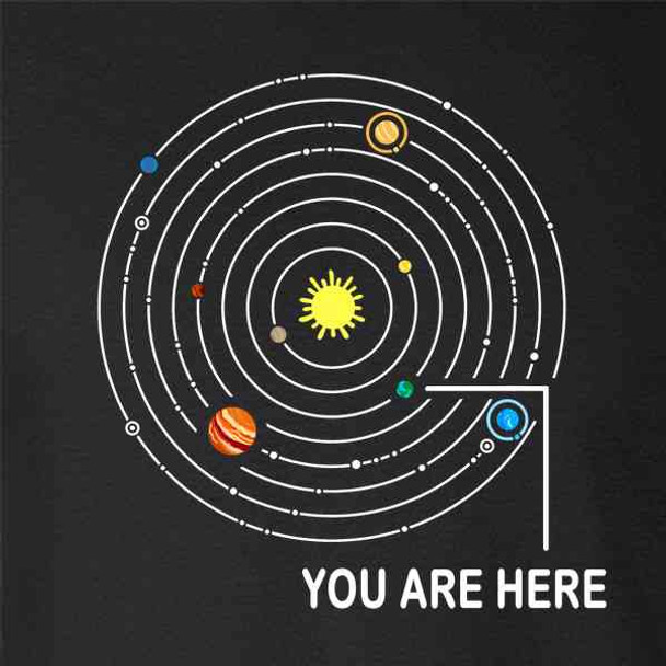 Solar System You Are Here Science Funny Earth