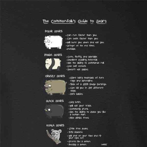 Commonfolks Guide To Bears Chart Funny