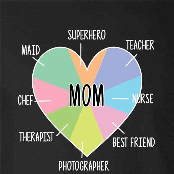 Mom Heart Chart Mothers Day Cute Funny