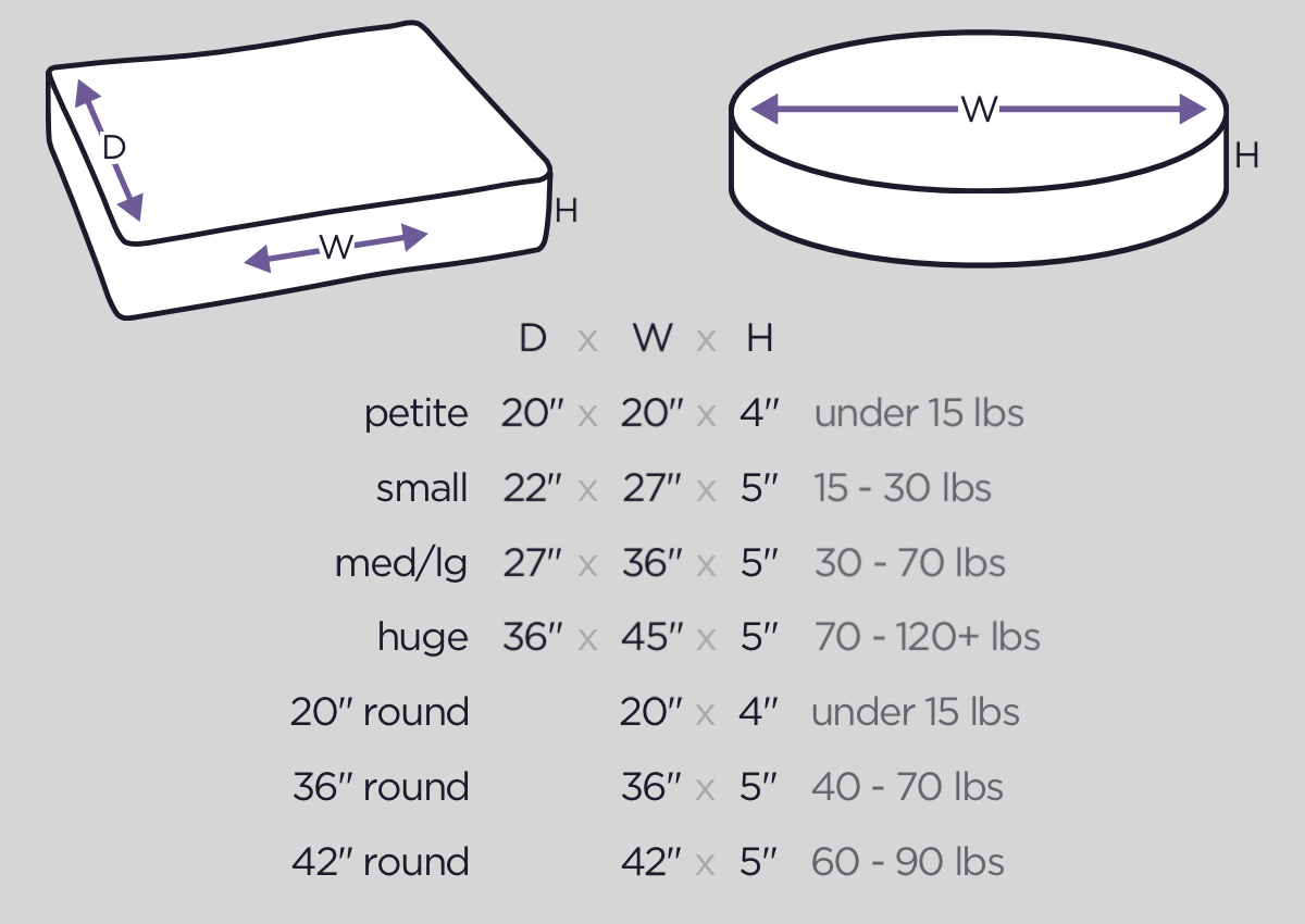 sizes-duvets-weights.png