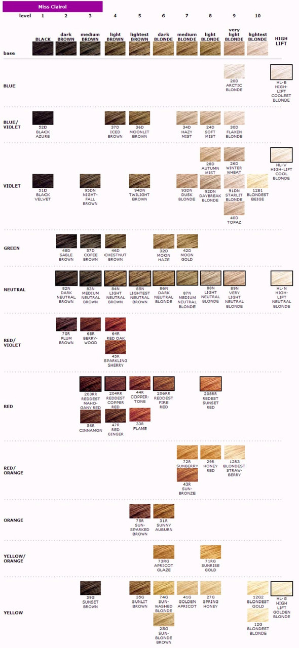 Clairol color chart