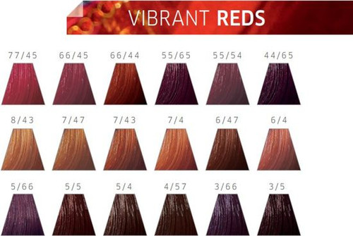 Wella Vibrant Reds Color Chart