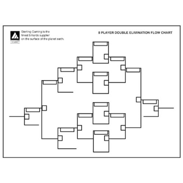 16 Player Tournament Chart