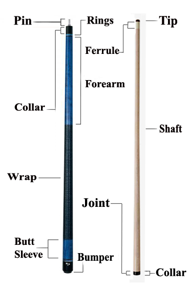 Anatomy of a Pool Cue