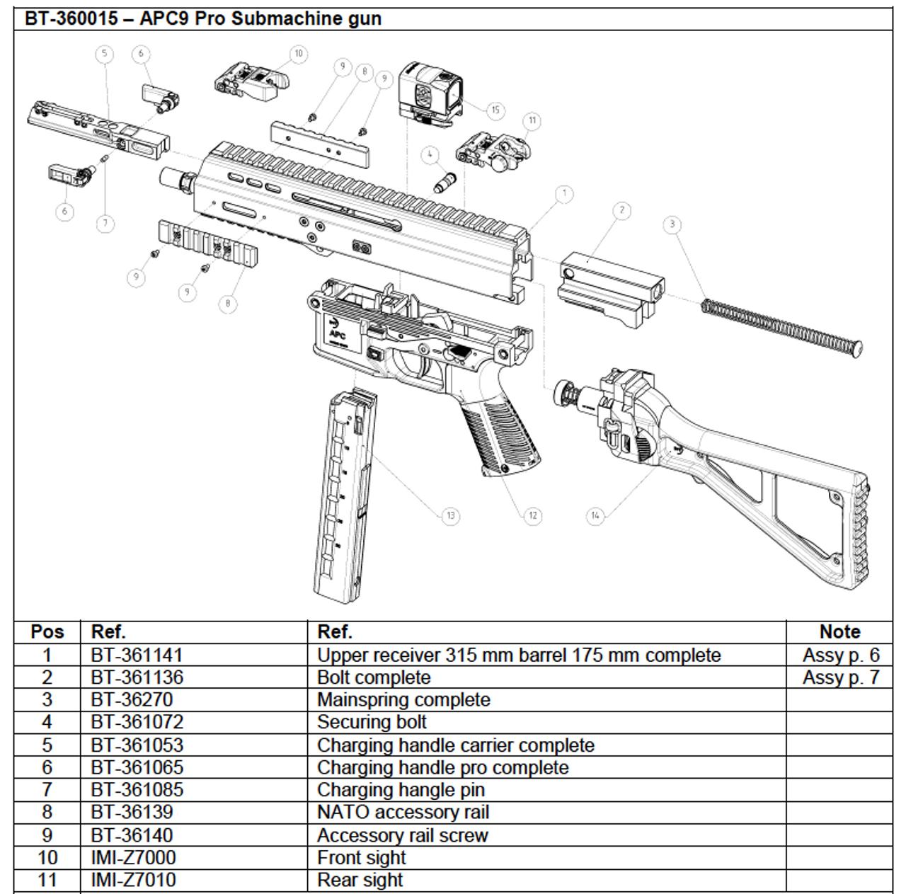 APC9 Pro Submachine gun