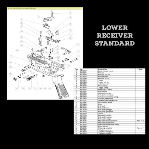 BT-361241  B&T APC 9 Lower Receiver Complete (Standard)