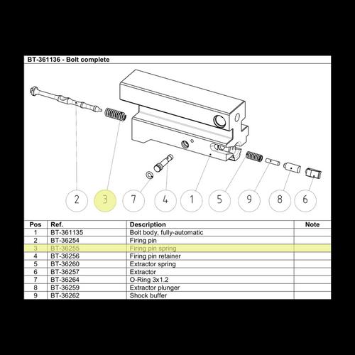 BT-36255  Firing Pin Spring