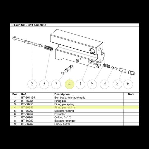 BT-36256  Firing Pin Retainer