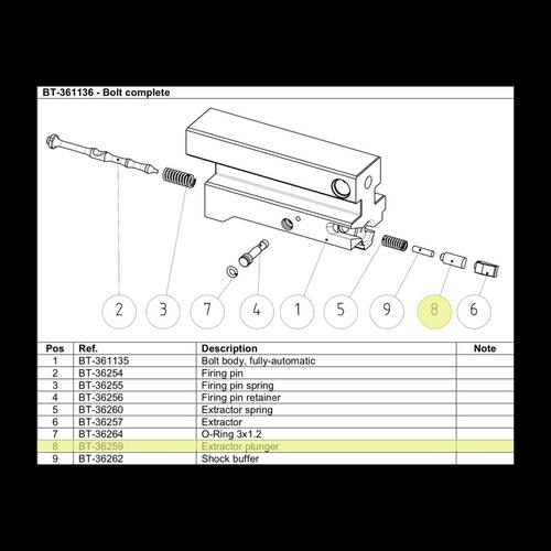 BT-36259  Extractor Plunger