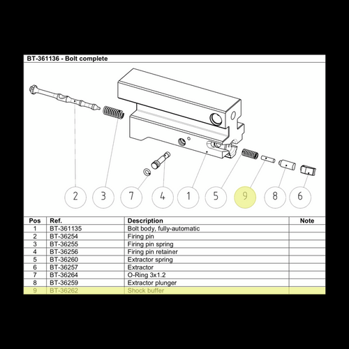 BT-36262  Shock Buffer