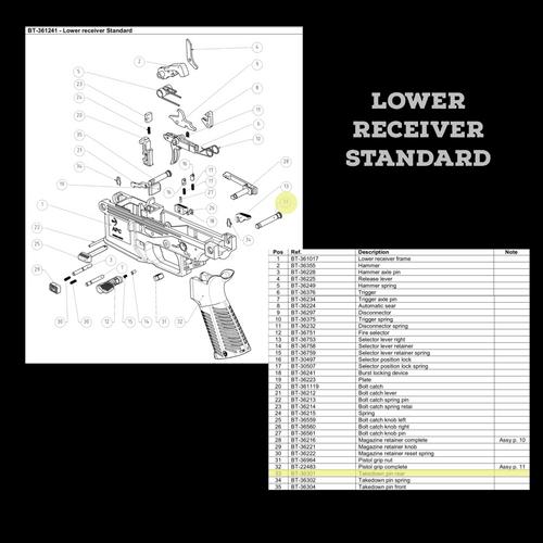 BT-36301 Takedown Pin Rear as seen on Lower Receiver Standard