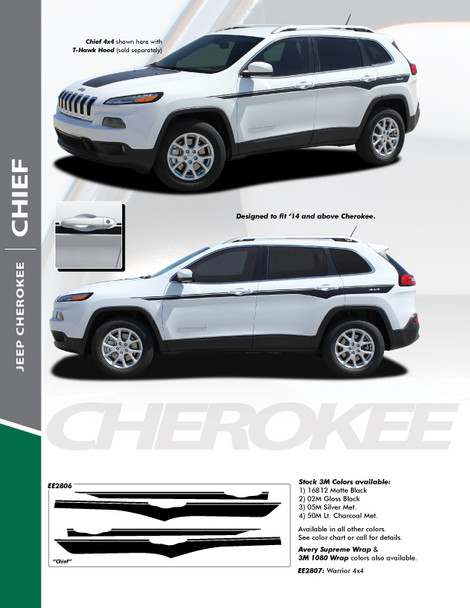 CHIEF : 2013-2019 Jeep Cherokee Upper Body Line Accent Vinyl Graphics Decal Stripe Kit