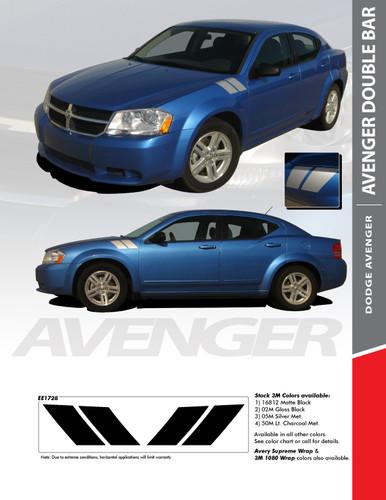 Rdash Dash Kit Decal Trim for Dodge Avenger 2011-2014 Black Carbon Fiber 4D