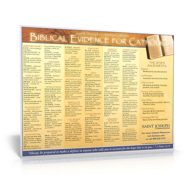 Biblical Evidence For Catholics