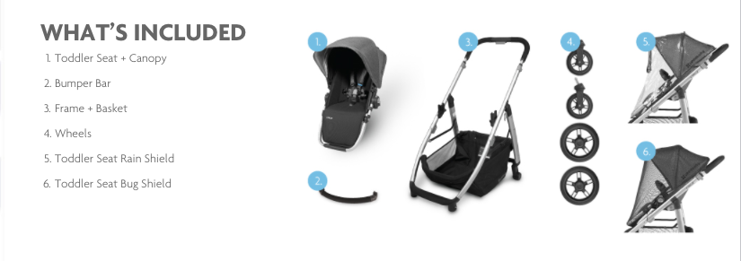 uppababy-cruz-whatsincluded-activebaby.png