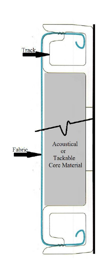 How to Build a custom Acoustic Panel