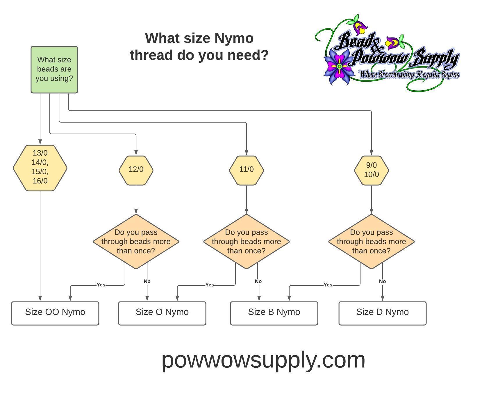 nymo-size-guide-chart.jpeg